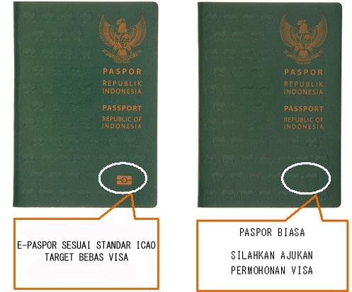 E-Passport vs Passport Biasa