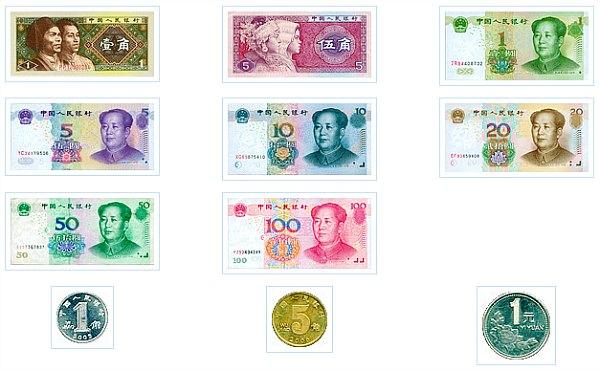 Mata Uang Yuan - China