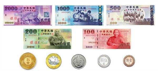 Pecahan Uang Taiwan Dollar