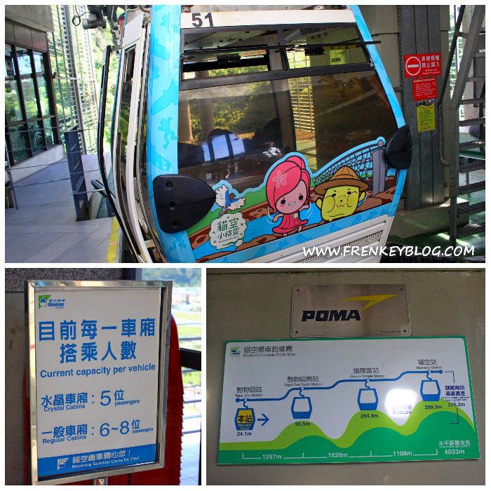Jenis Gondola ke Maokong Mountain, Kapasitas Tiap Jenis Gondola, Titik Stop Gondola menuju Maokong Mountain